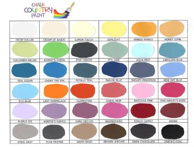 Wanted retailer for Chalk Country Paint (Free training)
