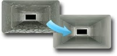 Get Refreshed Ducts from Air Duct Cleaning Miami