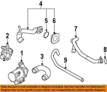 Buy BMW OEM 11537519494 Engine Coolant Hose/Cooling System Misc motorcycle in Buena Park, California, US, for US $46.52