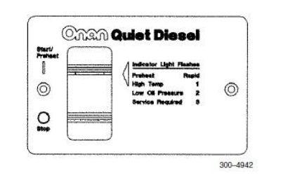 Buy Cummins Onan 300-4942 Genset Switch Panel Quiet Diesel motorcycle in Azusa, California, US, for US $54.69