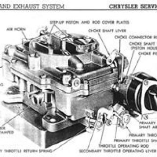 St. Louis Carburetors