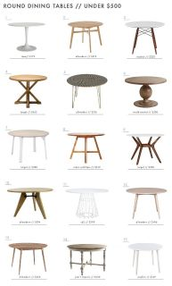 ISO Round Dining Table