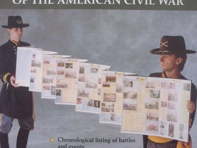 **WALL CHARTS** World History & Civil War