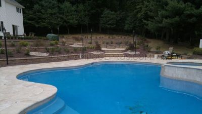 Swimming Pool Design and Installation Services