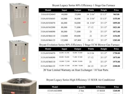 Yonkers Affordable Wholesale Central Air Conditioner / Gas Furnace and Boiler Sales Free Delivery