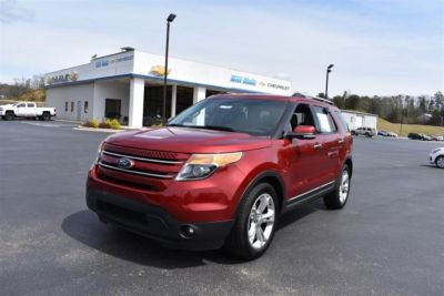 2015 Ford Explorer Limited (Ruby Red Metallic Tinted Clearcoat)