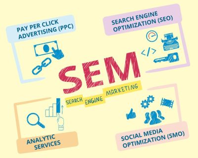 Get Best Search Engine Marketing Service With Epikso Inc.