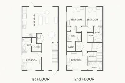 - $585 BRAND NEW TOWN HOME FULLY FURNISHED