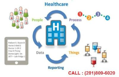 Healthcare Website Development Company