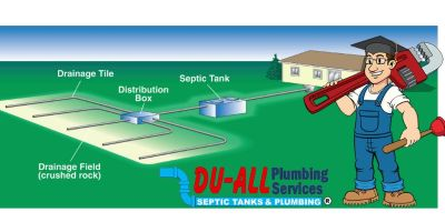 Plumbing and Septic Services Palm Beach