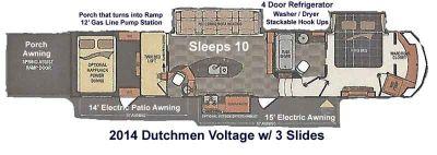 2014 Dutchmen Voltage 3990