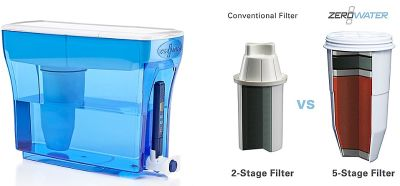 Zerowater 30 cup dispenser + 2 new unopened filters + coupons ($110 value)