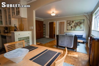 $1795 studio in Portland Northwest
