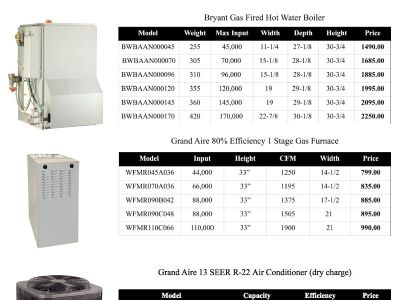 Discount Wholesale Central Air Conditioner / Gas Furnace and Boiler Sales Free Delivery