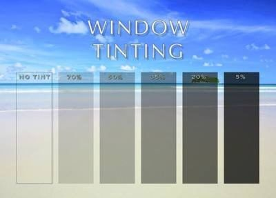 Commercial Window Tint Bloomington IN
