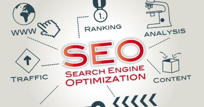 Wildfire Posting - SEO Optimization