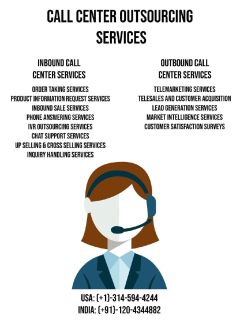 Call Center Outsourcing Services | Call Center Services- SSR TECHVISION