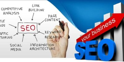 Contact with best SEO service company for the best rank