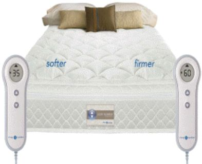 Queen Size Sleep Number Bed Performance Series P6