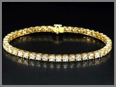 Texas Gold Silver & Diamond Exchange