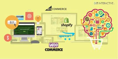 Bigcommerce development company, developers