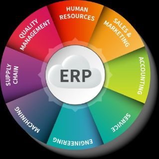 ERP Software Solution for Sale