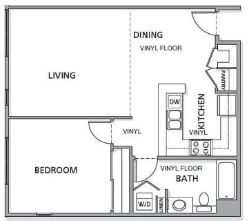 $7080 1 apartment in San Jose