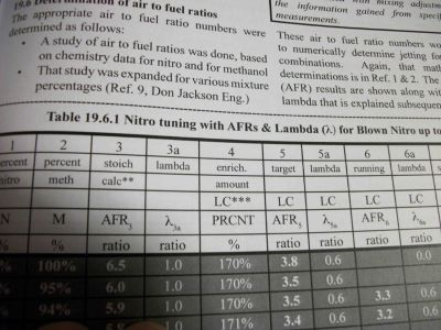 nitro racing engine book