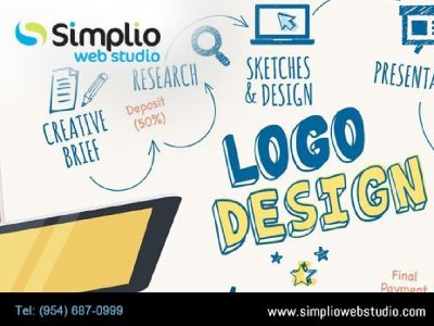 Innovative Logo Design For Your Business And Website | Simplio Web Studio
