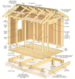 Shed Plans   Woodworking... Lots of Designs