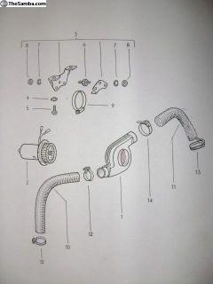 rare Type II parts
