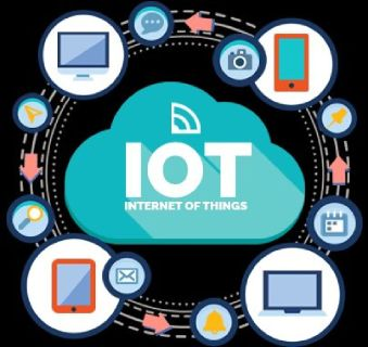 IOT Application Development Services
