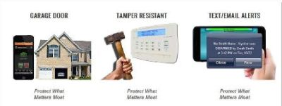 Security & Alarm monitoring Solutions