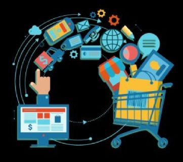 Increase your online sale with Custom Ecommerce website