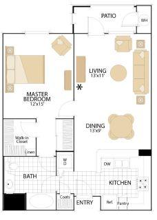 $7440 1 apartment in San Jose