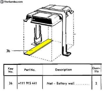 Battery mat set: 1950 - 67 factory spec