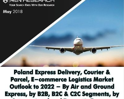 Express Delivery Market in Poland,Poland CEP market,E-Commerce Logistics Players in Poland,Poland Co