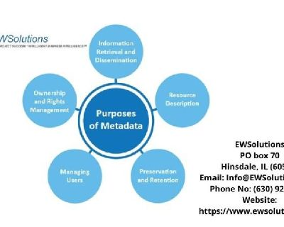 Data Governance Assessments - EWSolutions