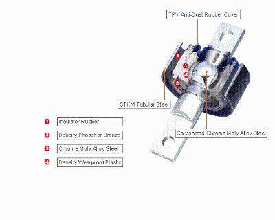 GI: B chassis Anti ROll Center tie rods kit (Bump steer kit)