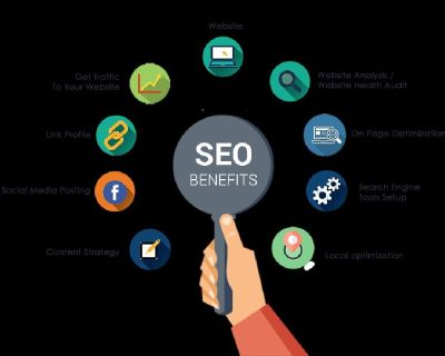 Affordable SEO services provide guaranteed search results
