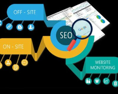 Best SEO services help to higher rankings in Google