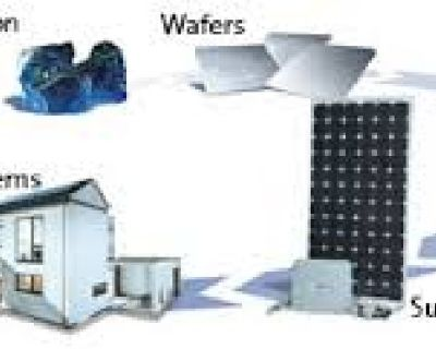 solar cell manufacturers | solar panel manufacturers