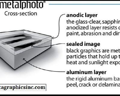 Certified Custom Metal Photo Printing – Data Graphics Inc