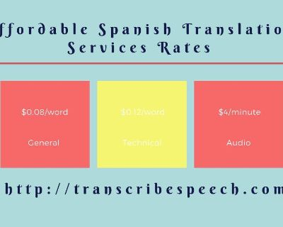 Spanish Translation Services from $0.08/word