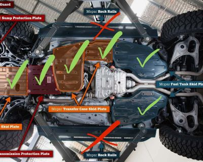 Underbody Protection skids (Australia only)