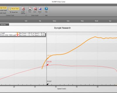 X3 Stage 7 on the Dyno