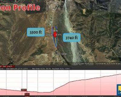 Banning, California 92220 Land For Sale