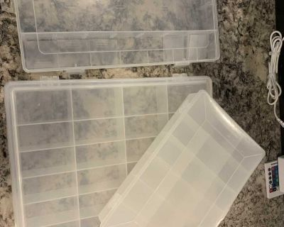 3 Organization Containers