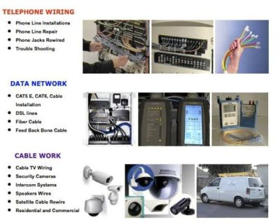 Network Cabling WiFi Network Low Voltage