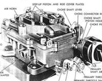 St. Louis Carburetors